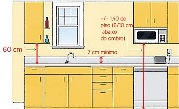 thisoldhouse 10-dimensions-cozinha2