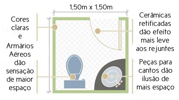 lavabode150x150