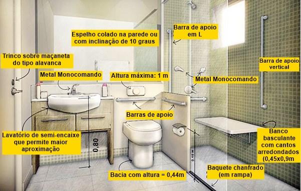 Cuidados com idoso  Simples Decoração  Simples Decoração -> Banheiros Simples Para Idosos
