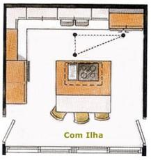cozinha-em-ilha