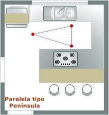 cozinha-peninsula-1a