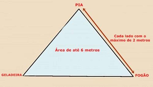 triangulo11-300x170