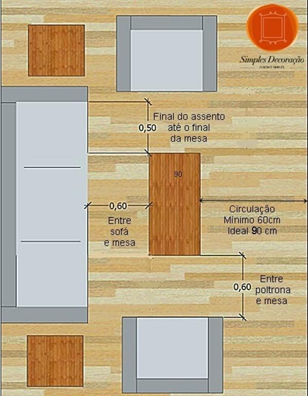 medidas na sala - mesas