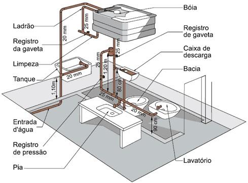 vaicomtudo Planta-hidráulica-6