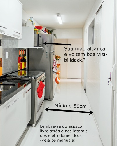 Medidas-cozinha