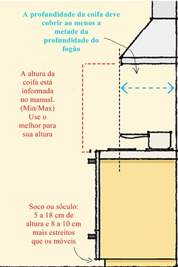 thisoldhouse 08-dimensions-cozinha-2