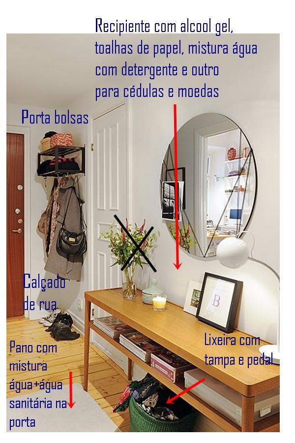 casa organizada para enfrentar o coronavirus